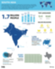 South Asia Fast Facts.PNG