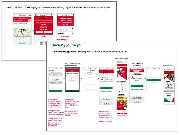 FB user journeys.jpg