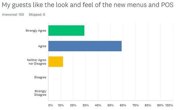 _Rebrand results.jpg