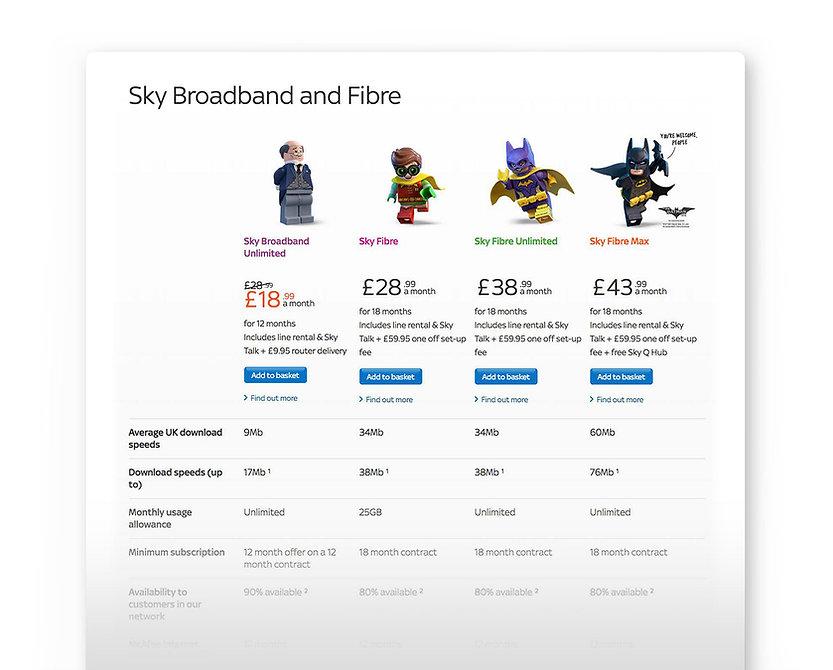 Sky Broadband Table.jpg