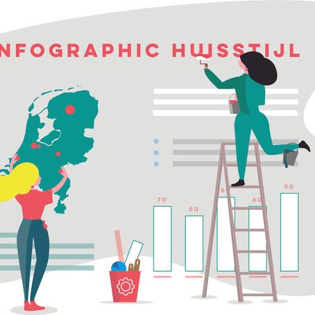Infographic huisstijl