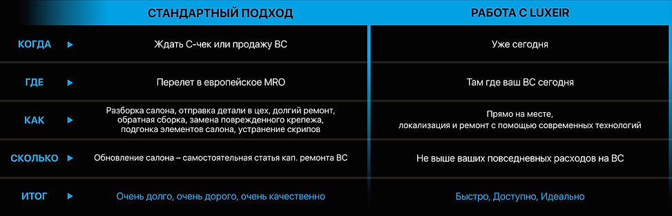 ВС таблица преимущества.jpg