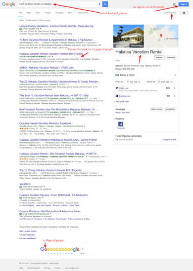 Google 1st page local Ranking