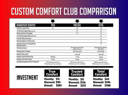 custom comfort club comparison