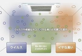 エアロシステム35Mの医療用空気清浄機