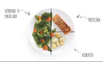 ¿Cómo seguir manteniendo los buenos hábitos alimentarios ?