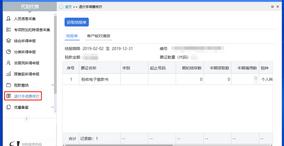 【個人所得税】2019年度の源泉徴収代行手数料の申請方法