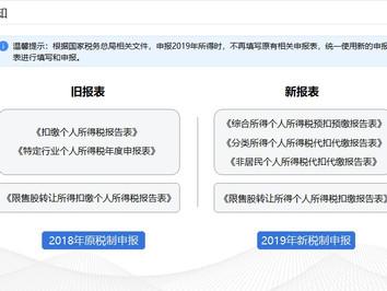 【個人所得税】電子申告・納税システム