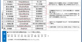 中国会計・税務講座Vol.3【損益計算書】