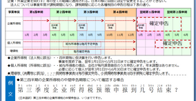 中国会計・税務講座Vol.5【事業年度】