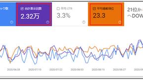 【blog】小山・ミカタパートナーズ様の成長戦略セミナーで勉強してきました!(1年続けた結果報告)