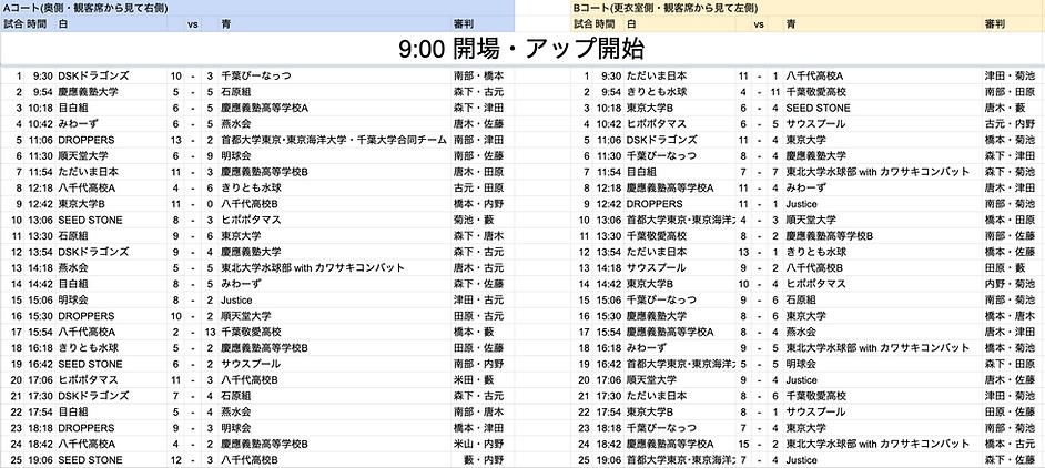 スクリーンショット 2020-02-08 20.29.54.png
