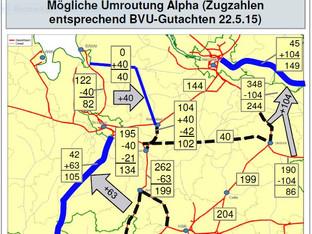 Fazit zur 6. Sitzung des Dialogforum Schiene Nord