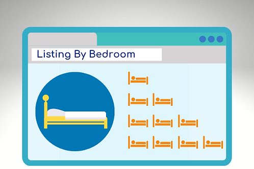 Listing Page by Bedrooms