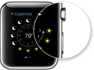 Apple Watch 也能螢幕截圖