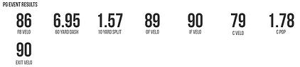 Drew Cavanaugh Numbers.PNG