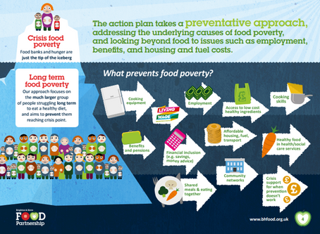 Why do we need a Food poverty action plan for Shropshire?