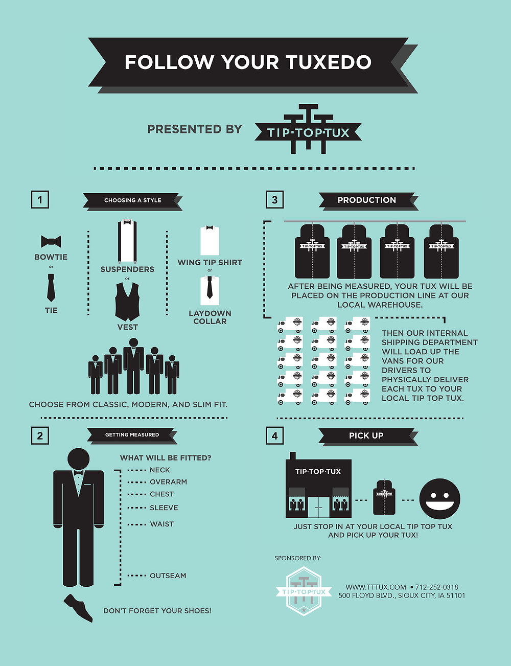 Follow your Tux Infographic