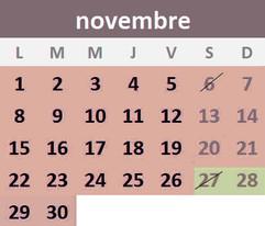 Barthes Novembre 2021