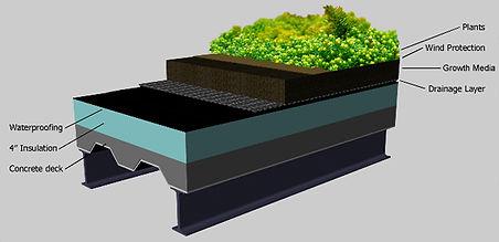 roof_cutaway_2.jpg