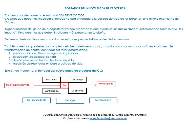 borrador mapa procesos horizontal.PNG