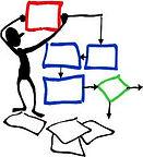 mapa procesos dibujo.jpg