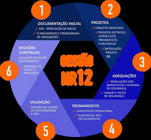 Gestão_NR12.png