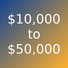 Artworks priced $10000 - $50000