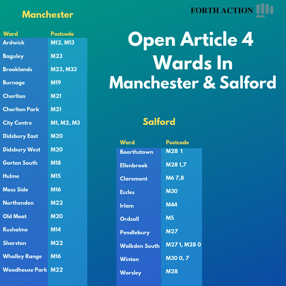 Manchesters Article 4 Areas