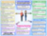 FINAL ilp programs flyer JPEG.jpg