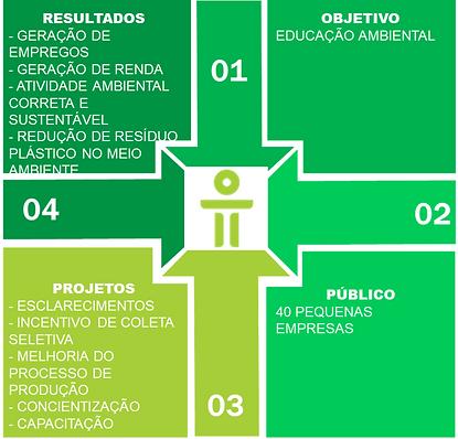 Plastivida - Projeto Alagoas.png
