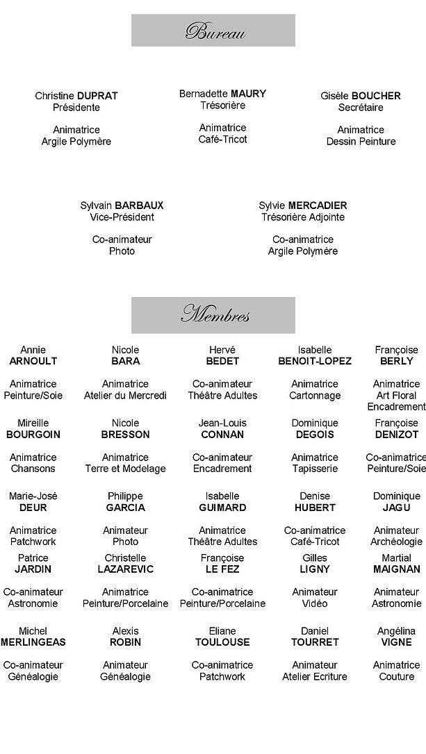 Membres CA_2021.pub.jpg