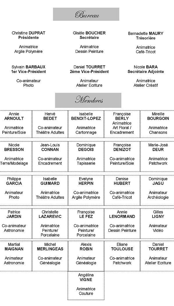 Membres CA_juin 2021.pub.jpg