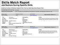 Skils Match Report