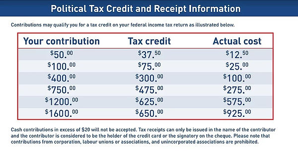 Tax Credits for 2019.jpg