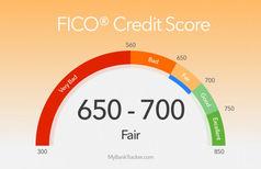 fico-credit-score-650-700-e1491254410727
