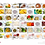 Thumbnail: Omnivore 7-Day Low FODMAP Meal Plan & Recipes