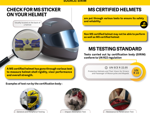 Why the yellow sticker in a helmet is important