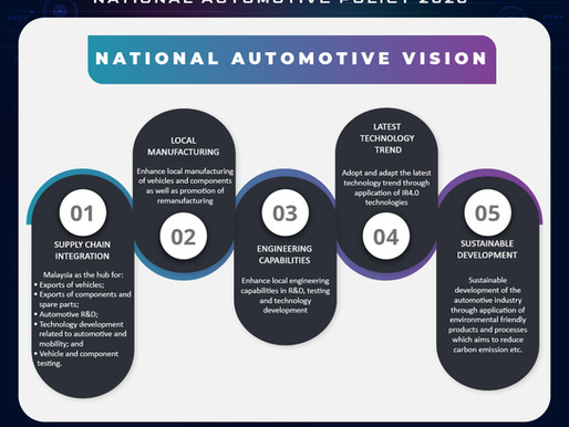 5 factors impacting the future of the automotive industry in Malaysia
