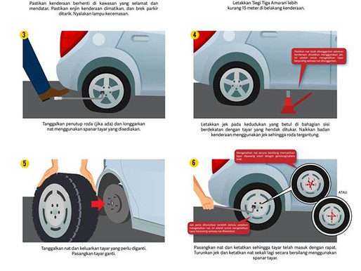 What are the steps required to change your tyre? #PemanduCekap