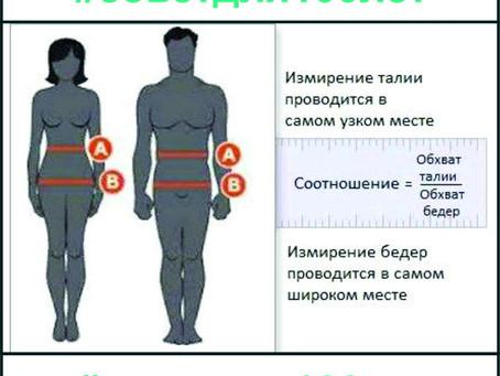 Индекс на талията/бедрата