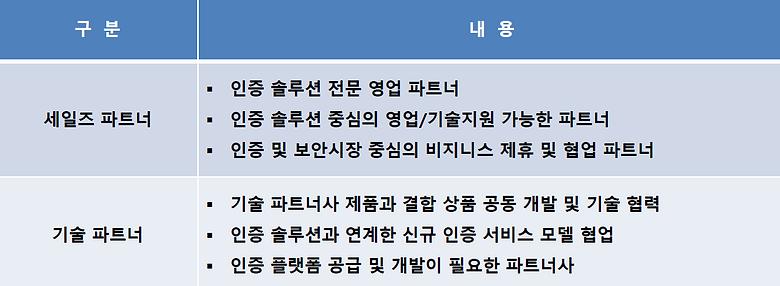 파트너 구분.png