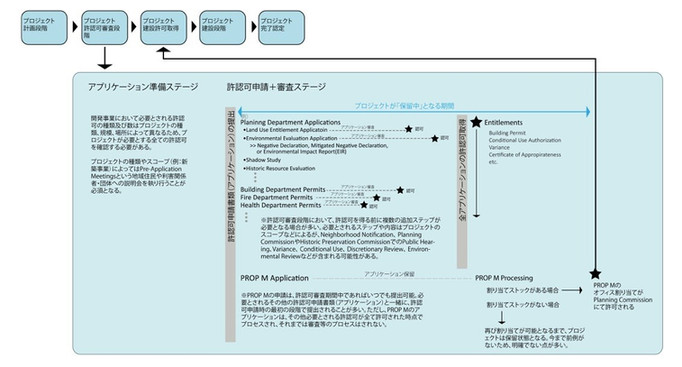 PropM Process_edited.jpg