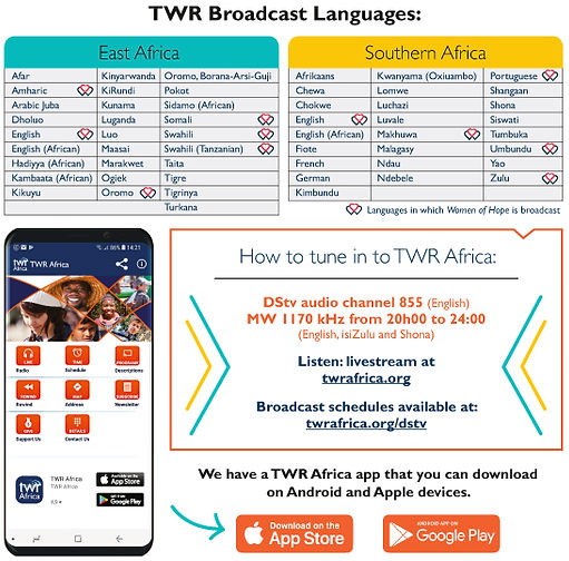 TWR_an-overview-of-twrs-work-in-southern