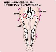 産後の下半身太りを解消する方法【広島市西区の よこがわソフト整体院】