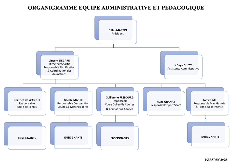 EQUIPE PEDAGOGIQUE.png