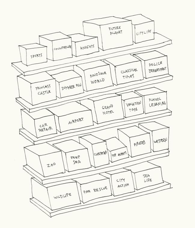 Box Variations