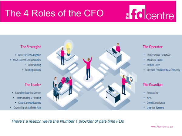 The FD Centre the four roles of the CFO