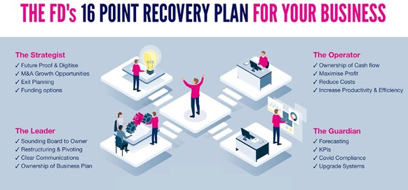 FD Centre's 16 point recovery plan for your business