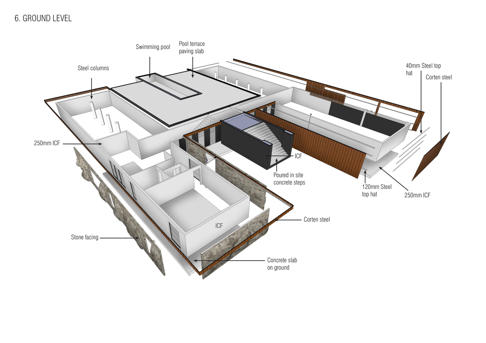 Euroa House